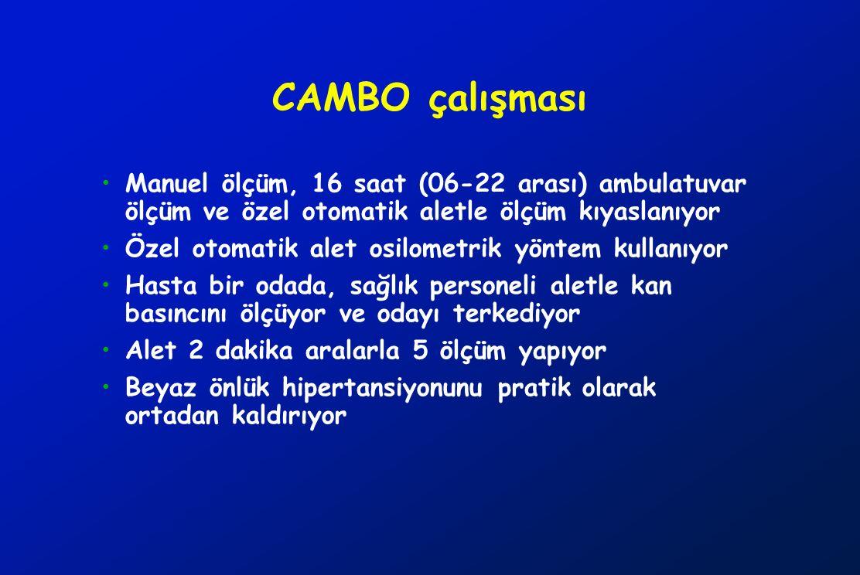 CAMBO çalışması Manuel ölçüm, 16 saat (06-22 arası) ambulatuvar ölçüm ve özel otomatik aletle ölçüm kıyaslanıyor Özel otomatik alet osilometrik yöntem