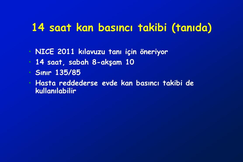 14 saat kan basıncı takibi (tanıda) NICE 2011 kılavuzu tanı için öneriyor 14 saat, sabah 8-akşam 10 Sınır 135/85 Hasta reddederse evde kan basıncı tak