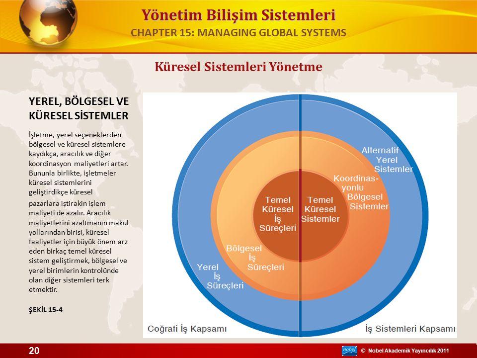 © Nobel Akademik Yayıncılık 2011 Yönetim Bilişim Sistemleri Küresel Sistemleri Yönetme YEREL, BÖLGESEL VE KÜRESEL SİSTEMLER İşletme, yerel seçeneklerden bölgesel ve küresel sistemlere kaydıkça, aracılık ve diğer koordinasyon maliyetleri artar.