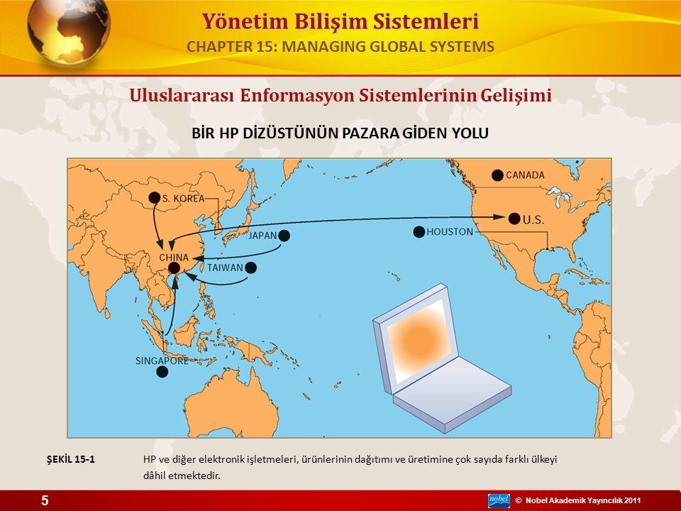 © Nobel Akademik Yayıncılık 2011 Yönetim Bilişim Sistemleri Uluslararası Enformasyon Sistemlerinin Gelişimi BİR HP DİZÜSTÜNÜN PAZARA GİDEN YOLU HP ve diğer elektronik işletmeleri, ürünlerinin dağıtımı ve üretimine çok sayıda farklı ülkeyi dâhil etmektedir.