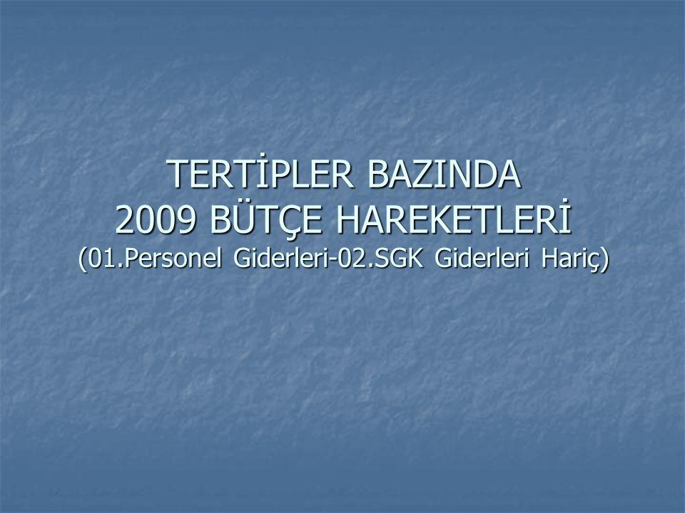 TERTİPLER BAZINDA 2009 BÜTÇE HAREKETLERİ (01.Personel Giderleri-02.SGK Giderleri Hariç)