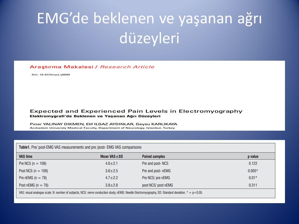 EMG'de beklenen ve yaşanan ağrı düzeyleri