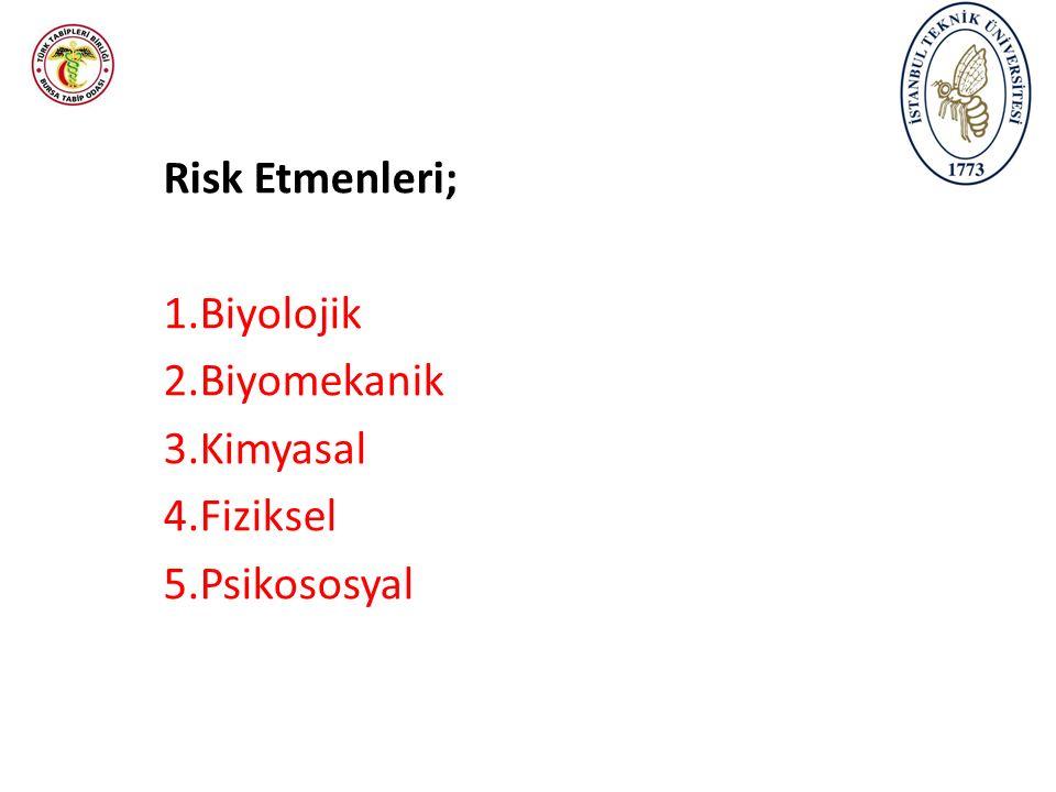 Risk Etmenleri; 1.Biyolojik 2.Biyomekanik 3.Kimyasal 4.Fiziksel 5.Psikososyal