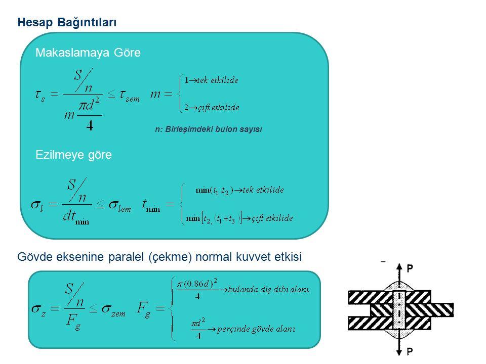 Makaslamaya Göre Ezilmeye göre Hesap Bağıntıları Gövde eksenine paralel (çekme) normal kuvvet etkisi n: Birleşimdeki bulon sayısı