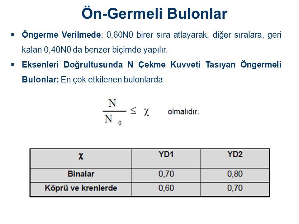 Ön-Germeli Bulonlar  Öngerme Verilmede: 0,60N0 birer sıra atlayarak, diğer sıralara, geri kalan 0,40N0 da benzer biçimde yapılır.