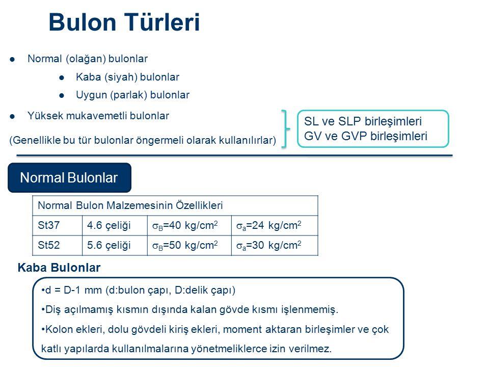 Bulon Türleri Normal (olağan) bulonlar Kaba (siyah) bulonlar Uygun (parlak) bulonlar SL ve SLP birleşimleri GV ve GVP birleşimleri Normal Bulon Malzemesinin Özellikleri St374.6 çeliği  B =40 kg/cm 2  a =24 kg/cm 2 St525.6 çeliği  B =50 kg/cm 2  a =30 kg/cm 2 Yüksek mukavemetli bulonlar (Genellikle bu tür bulonlar öngermeli olarak kullanılırlar) Normal Bulonlar d = D-1 mm (d:bulon çapı, D:delik çapı) Diş açılmamış kısmın dışında kalan gövde kısmı işlenmemiş.