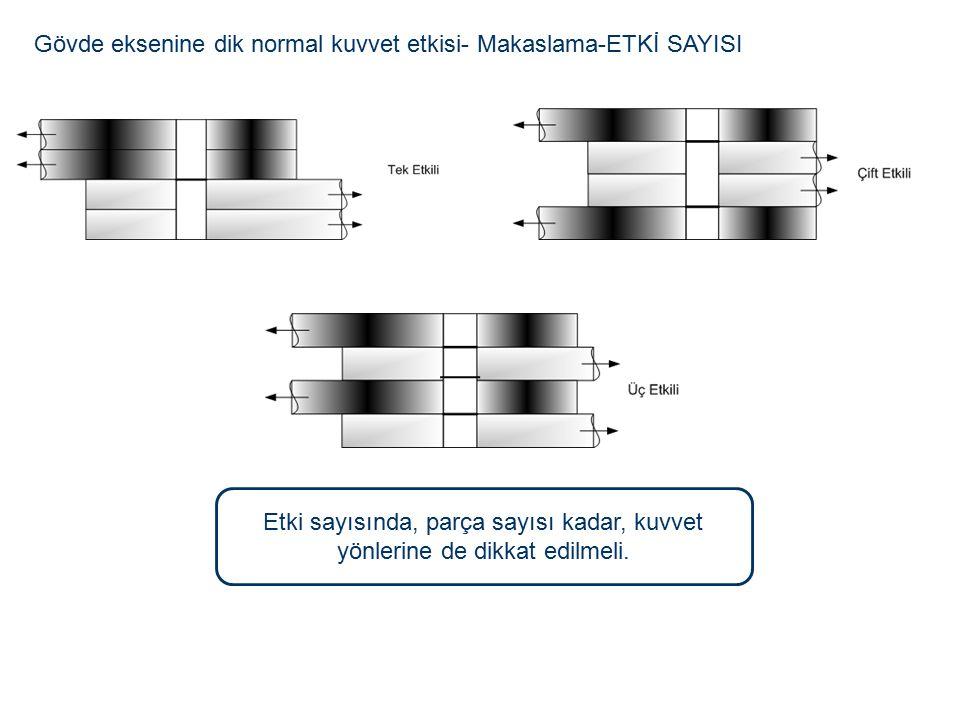 Örnek Sekilde elemanları sematik olarak verilen birlesimi Öngermeli Yüksek Mukavemetli Bulonlu olarak çözünüz.