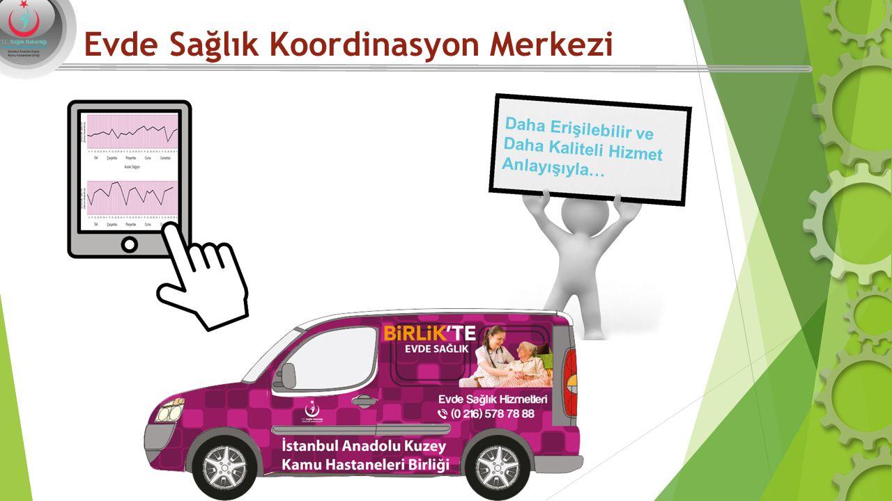 Kaliteli sağlık hizmeti Ulaşılabilirlik Standardizasyon Mobil Takip Yatak doluluğu Düşük Maliyet Farkındalık yaratmak Hedefimiz