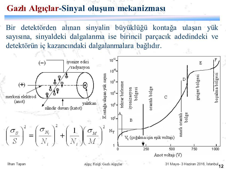İlhan Tapan Algıç Fiziği: Gazlı Algıçlar 31 Mayıs- 3 Haziran 2016, İstanbul 12 Bir detektörden alınan sinyalin büyüklüğü kontağa ulaşan yük sayısına,