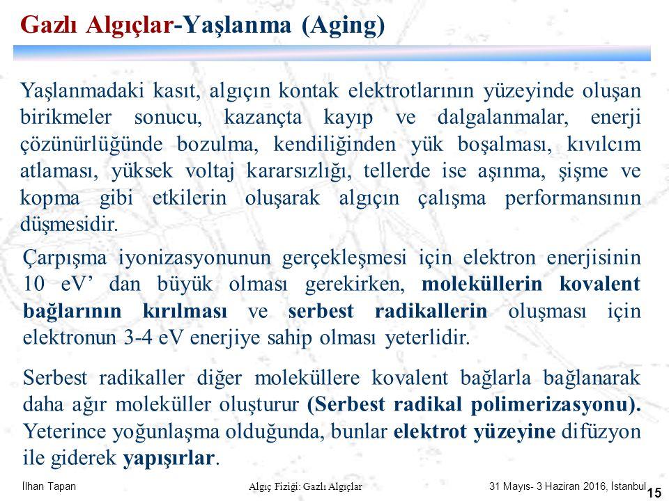 İlhan Tapan Algıç Fiziği: Gazlı Algıçlar 31 Mayıs- 3 Haziran 2016, İstanbul 15 Yaşlanmadaki kasıt, algıçın kontak elektrotlarının yüzeyinde oluşan bir