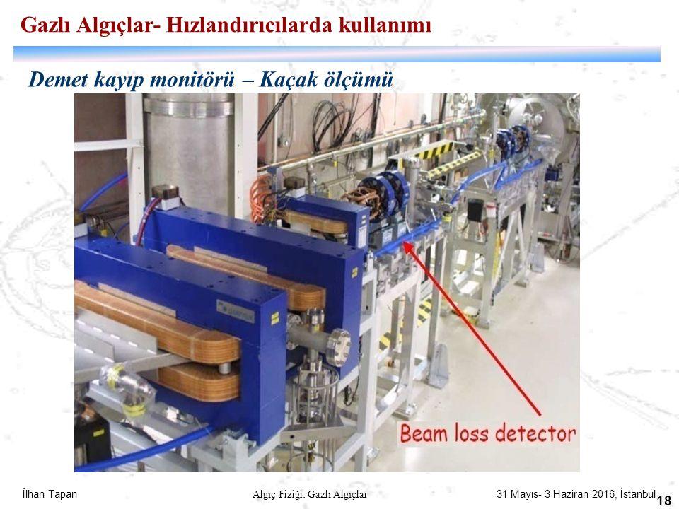 İlhan Tapan Algıç Fiziği: Gazlı Algıçlar 31 Mayıs- 3 Haziran 2016, İstanbul 18 Gazlı Algıçlar- Hızlandırıcılarda kullanımı Demet kayıp monitörü – Kaça