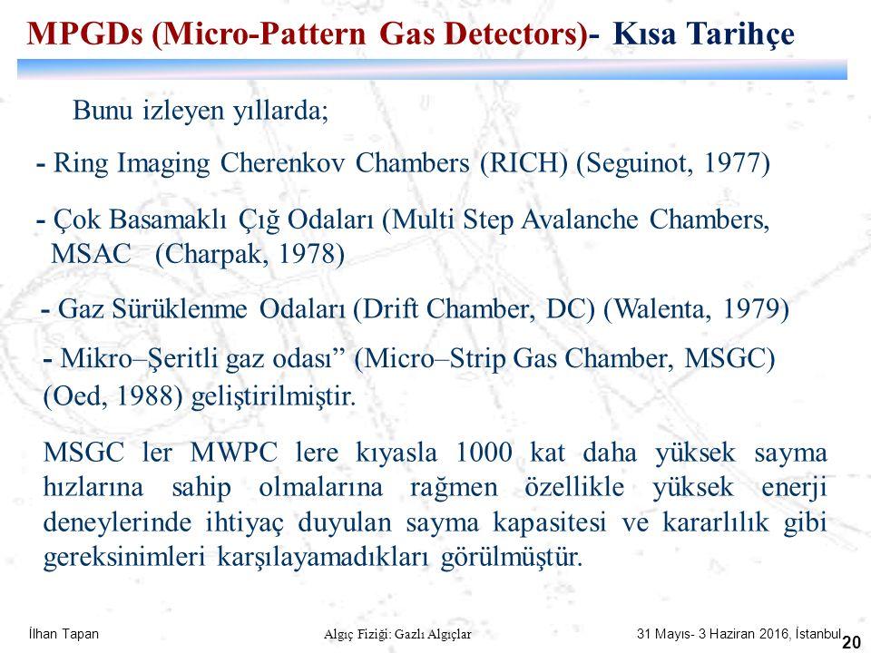 İlhan Tapan Algıç Fiziği: Gazlı Algıçlar 31 Mayıs- 3 Haziran 2016, İstanbul 20 - Gaz Sürüklenme Odaları (Drift Chamber, DC) (Walenta, 1979) - Çok Basa