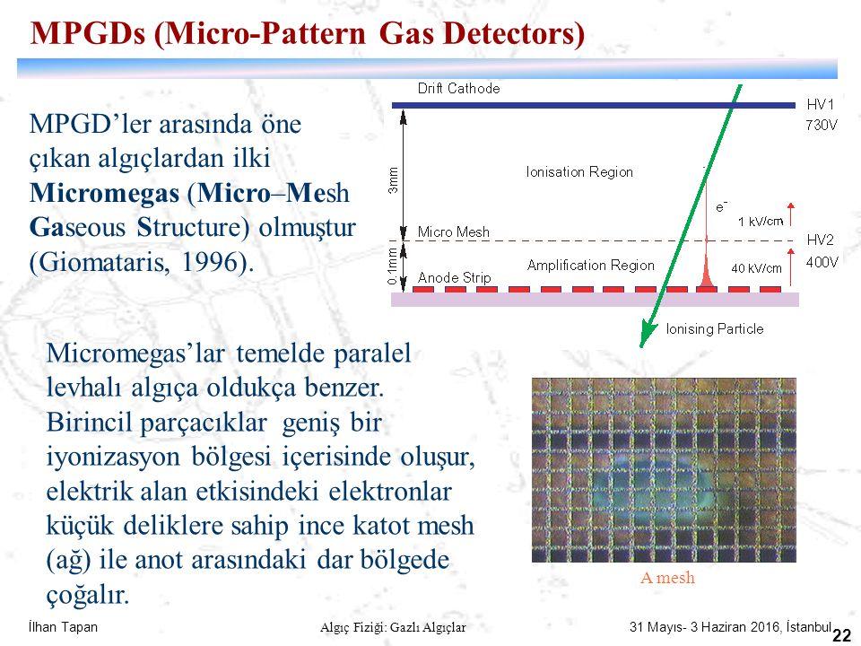 İlhan Tapan Algıç Fiziği: Gazlı Algıçlar 31 Mayıs- 3 Haziran 2016, İstanbul 22 MPGD'ler arasında öne çıkan algıçlardan ilki Micromegas (Micro–Mesh Gas