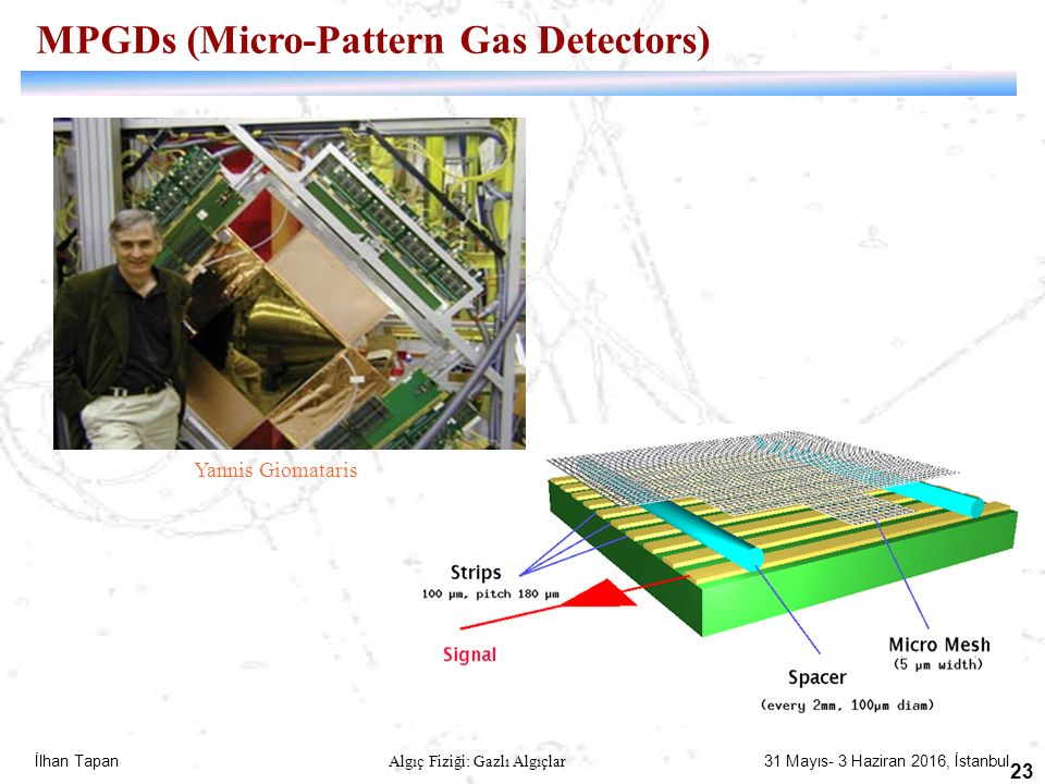 İlhan Tapan Algıç Fiziği: Gazlı Algıçlar 31 Mayıs- 3 Haziran 2016, İstanbul 23 MPGDs (Micro-Pattern Gas Detectors) Yannis Giomataris