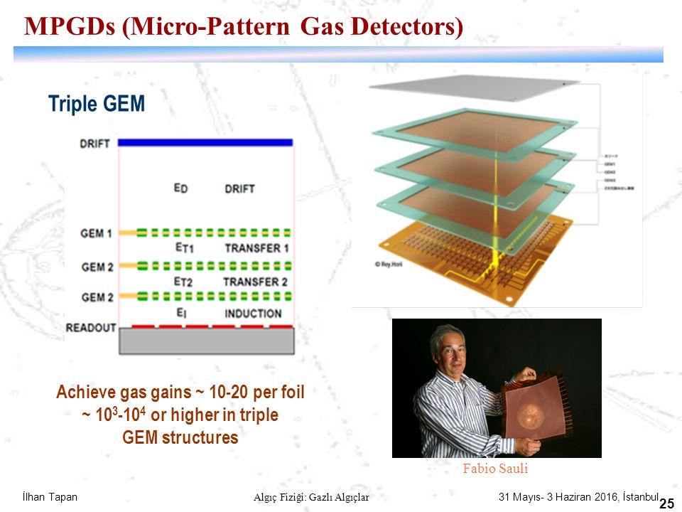 İlhan Tapan Algıç Fiziği: Gazlı Algıçlar 31 Mayıs- 3 Haziran 2016, İstanbul 25 MPGDs (Micro-Pattern Gas Detectors) Achieve gas gains ~ 10-20 per foil