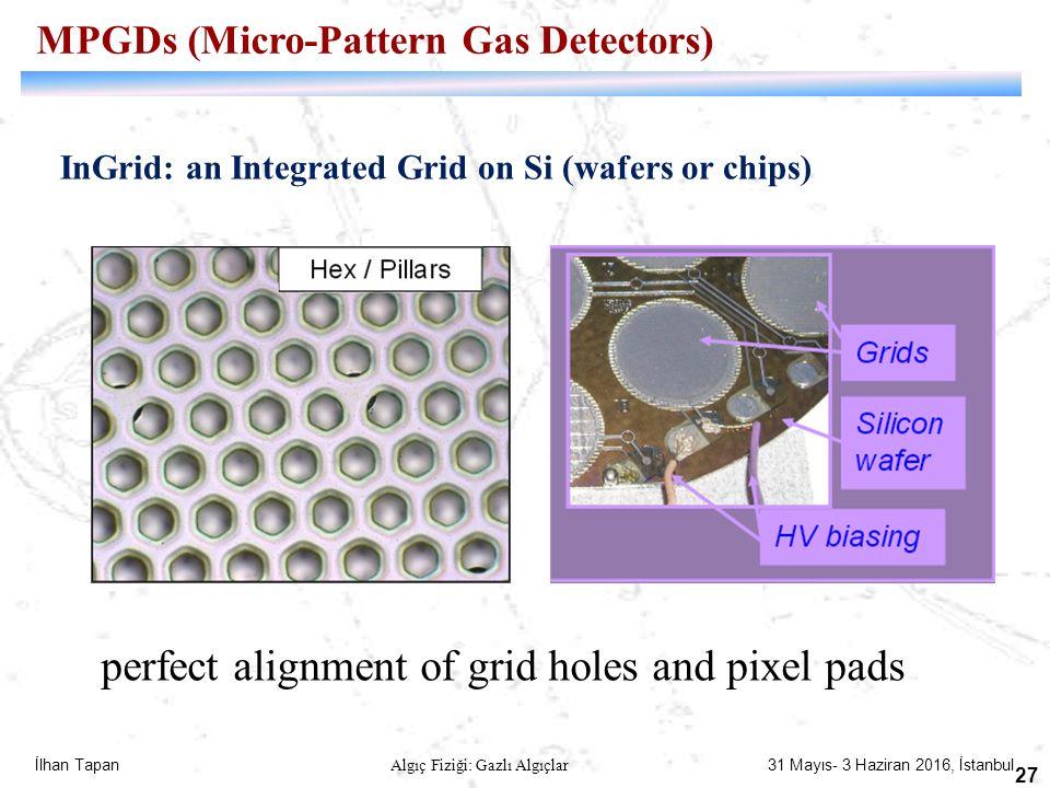 İlhan Tapan Algıç Fiziği: Gazlı Algıçlar 31 Mayıs- 3 Haziran 2016, İstanbul 27 InGrid: an Integrated Grid on Si (wafers or chips) perfect alignment of