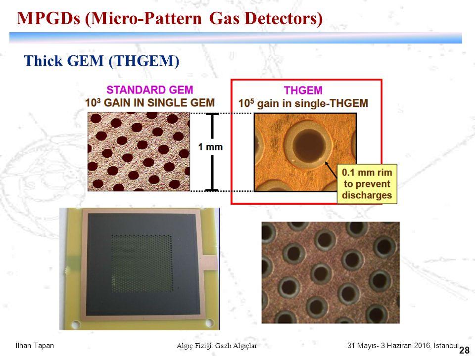 İlhan Tapan Algıç Fiziği: Gazlı Algıçlar 31 Mayıs- 3 Haziran 2016, İstanbul 28 Thick GEM (THGEM) MPGDs (Micro-Pattern Gas Detectors)