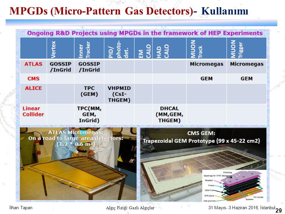 İlhan Tapan Algıç Fiziği: Gazlı Algıçlar 31 Mayıs- 3 Haziran 2016, İstanbul 29 MPGDs (Micro-Pattern Gas Detectors)- Kullanımı