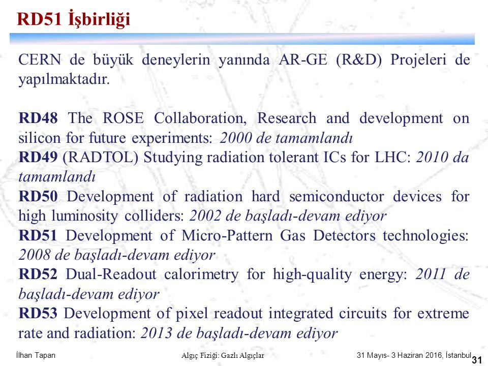 İlhan Tapan Algıç Fiziği: Gazlı Algıçlar 31 Mayıs- 3 Haziran 2016, İstanbul 31 CERN de büyük deneylerin yanında AR-GE (R&D) Projeleri de yapılmaktadır