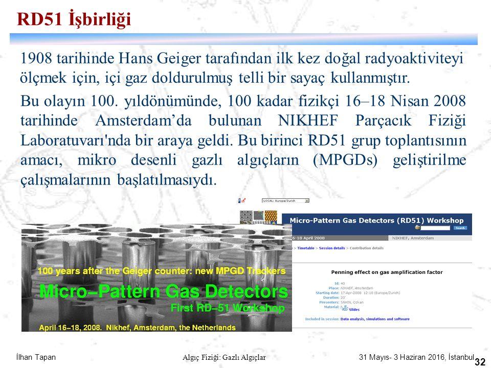 İlhan Tapan Algıç Fiziği: Gazlı Algıçlar 31 Mayıs- 3 Haziran 2016, İstanbul 32 1908 tarihinde Hans Geiger tarafından ilk kez doğal radyoaktiviteyi ölç