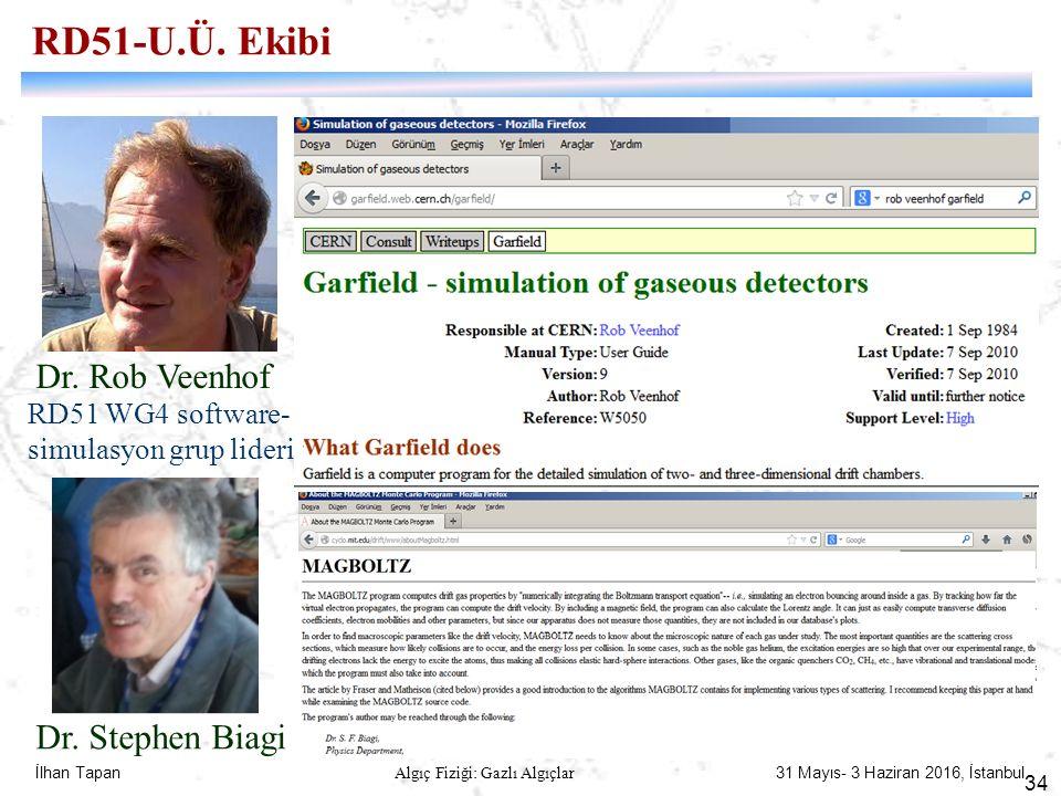 İlhan Tapan Algıç Fiziği: Gazlı Algıçlar 31 Mayıs- 3 Haziran 2016, İstanbul 34 RD51 WG4 software- simulasyon grup lideri RD51-U.Ü. Ekibi Dr. Rob Veenh