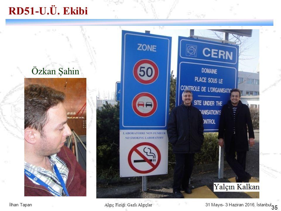 İlhan Tapan Algıç Fiziği: Gazlı Algıçlar 31 Mayıs- 3 Haziran 2016, İstanbul 35 Özkan Şahin RD51-U.Ü. Ekibi