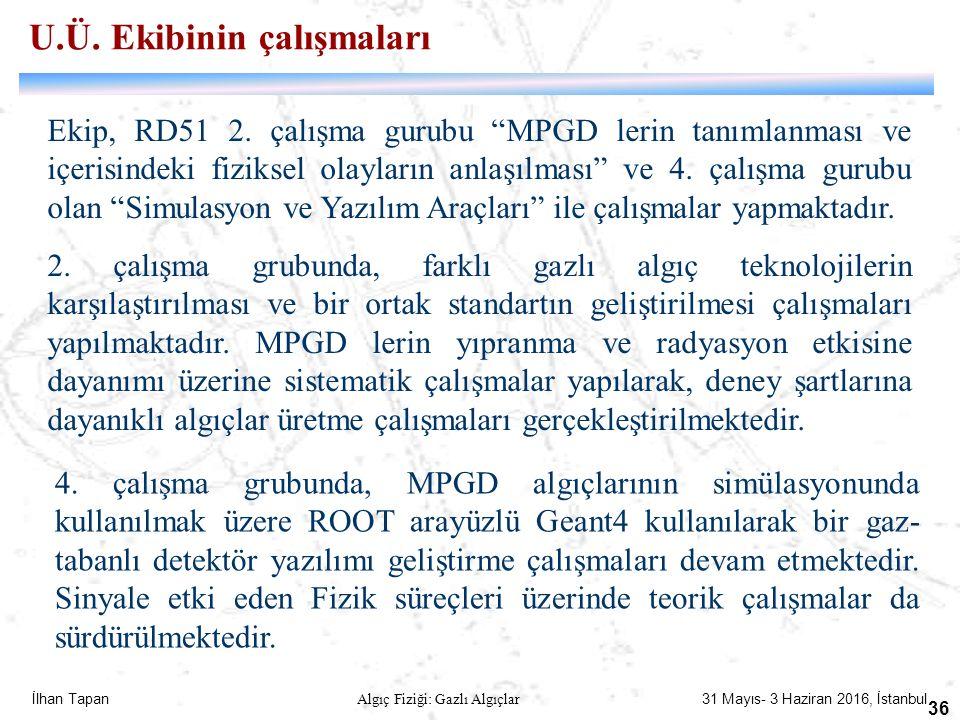 """İlhan Tapan Algıç Fiziği: Gazlı Algıçlar 31 Mayıs- 3 Haziran 2016, İstanbul 36 Ekip, RD51 2. çalışma gurubu """"MPGD lerin tanımlanması ve içerisindeki f"""