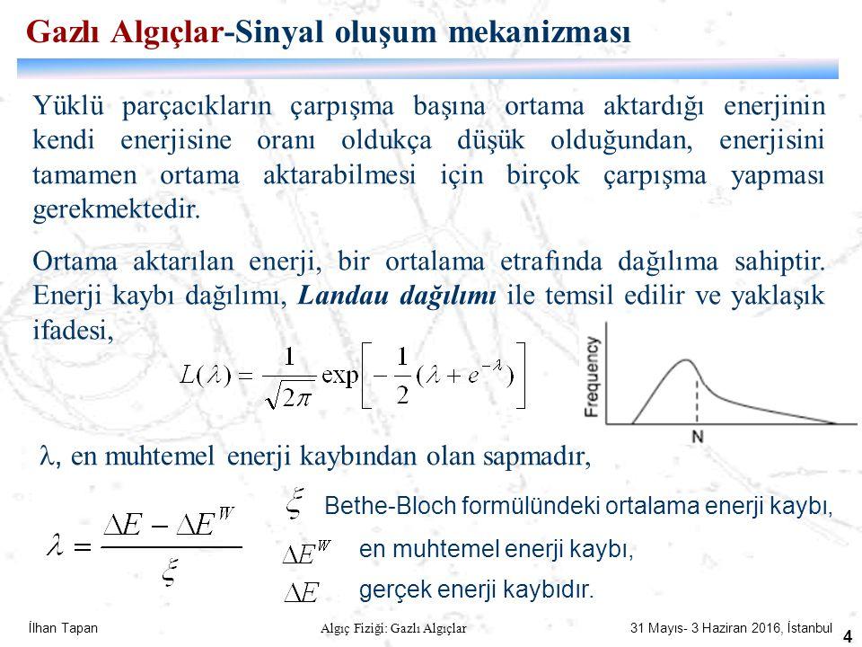 İlhan Tapan Algıç Fiziği: Gazlı Algıçlar 31 Mayıs- 3 Haziran 2016, İstanbul 4 Yüklü parçacıkların çarpışma başına ortama aktardığı enerjinin kendi ene