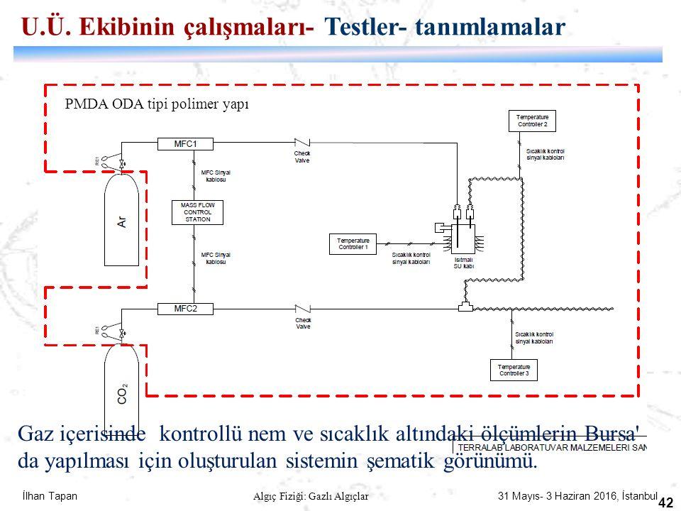İlhan Tapan Algıç Fiziği: Gazlı Algıçlar 31 Mayıs- 3 Haziran 2016, İstanbul 42 U.Ü. Ekibinin çalışmaları- Testler- tanımlamalar Gaz içerisinde kontrol