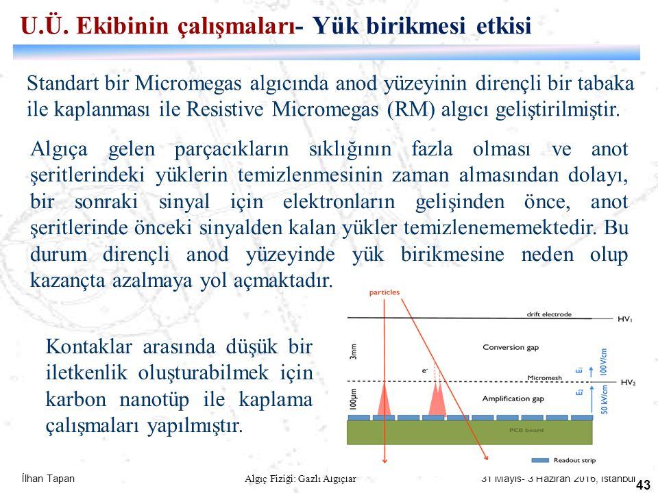 İlhan Tapan Algıç Fiziği: Gazlı Algıçlar 31 Mayıs- 3 Haziran 2016, İstanbul 43 Kontaklar arasında düşük bir iletkenlik oluşturabilmek için karbon nano
