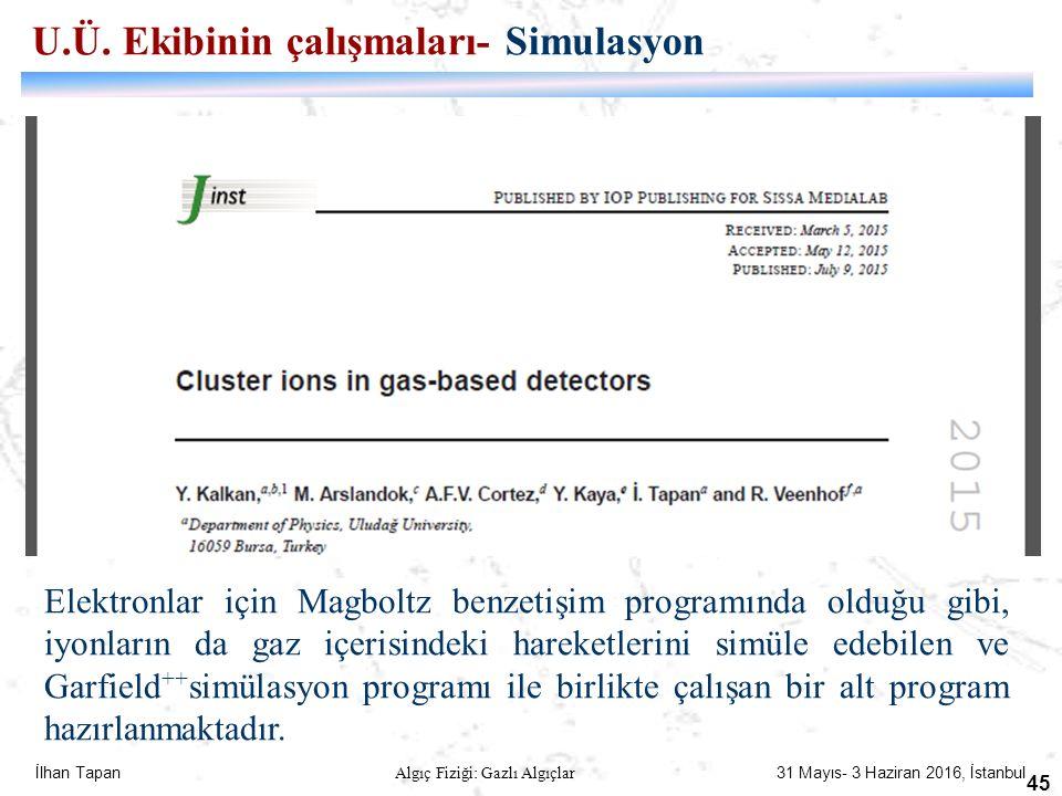 İlhan Tapan Algıç Fiziği: Gazlı Algıçlar 31 Mayıs- 3 Haziran 2016, İstanbul 45 Elektronlar için Magboltz benzetişim programında olduğu gibi, iyonların