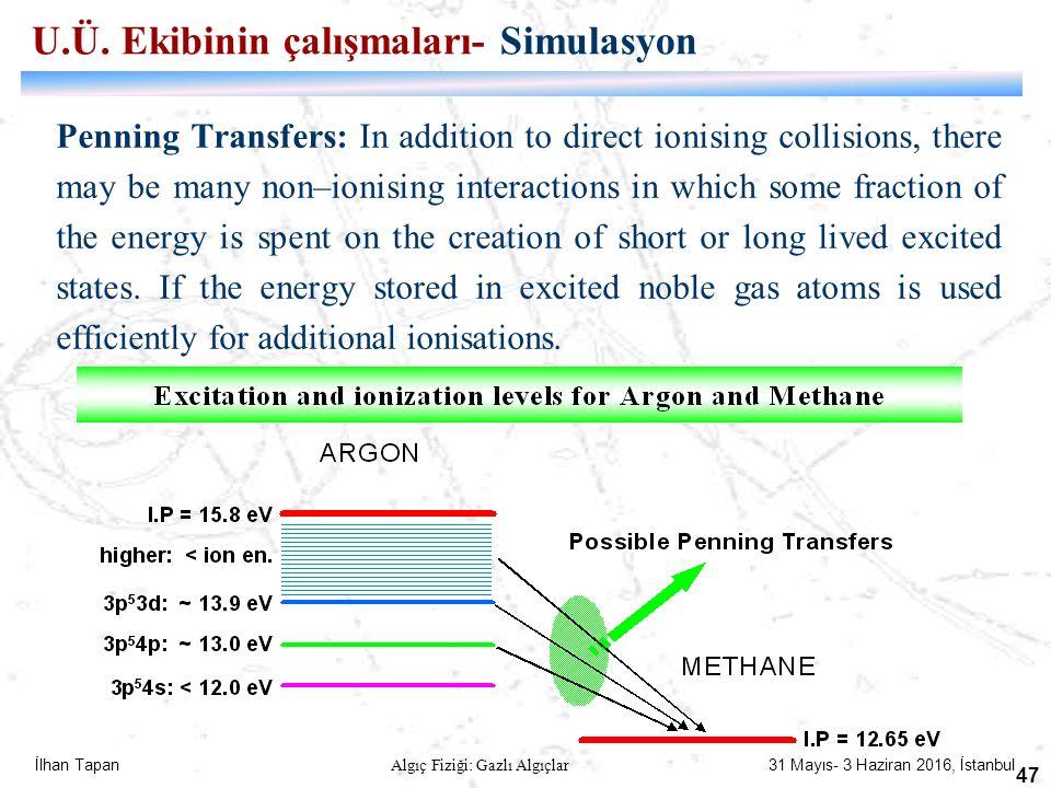 İlhan Tapan Algıç Fiziği: Gazlı Algıçlar 31 Mayıs- 3 Haziran 2016, İstanbul 47 Penning Transfers: In addition to direct ionising collisions, there may
