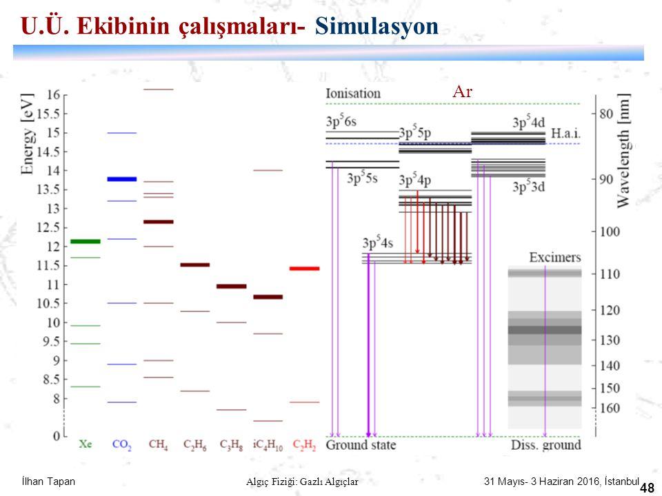 İlhan Tapan Algıç Fiziği: Gazlı Algıçlar 31 Mayıs- 3 Haziran 2016, İstanbul 48 U.Ü. Ekibinin çalışmaları- Simulasyon Ar