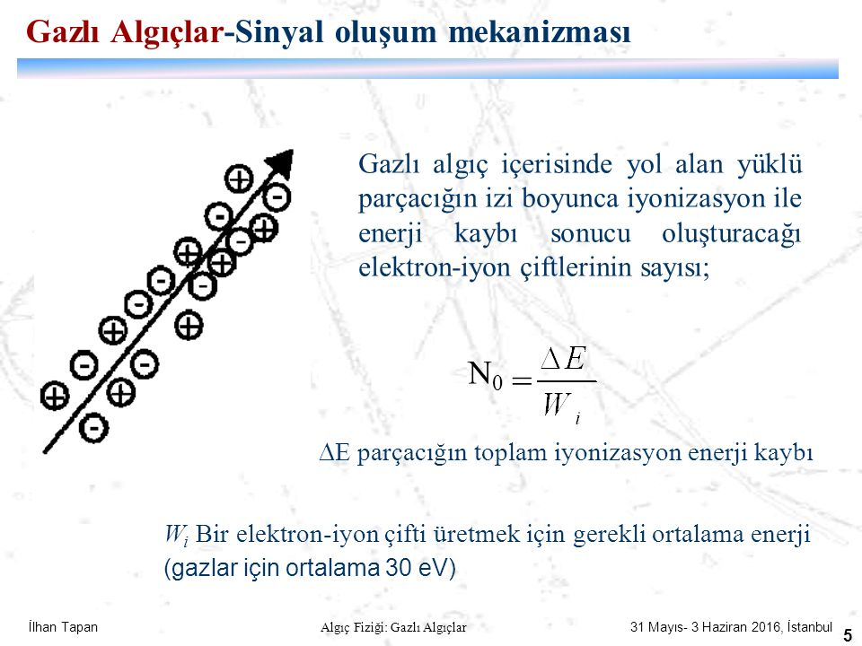 İlhan Tapan Algıç Fiziği: Gazlı Algıçlar 31 Mayıs- 3 Haziran 2016, İstanbul 5 Gazlı Algıçlar-Sinyal oluşum mekanizması Gazlı algıç içerisinde yol alan