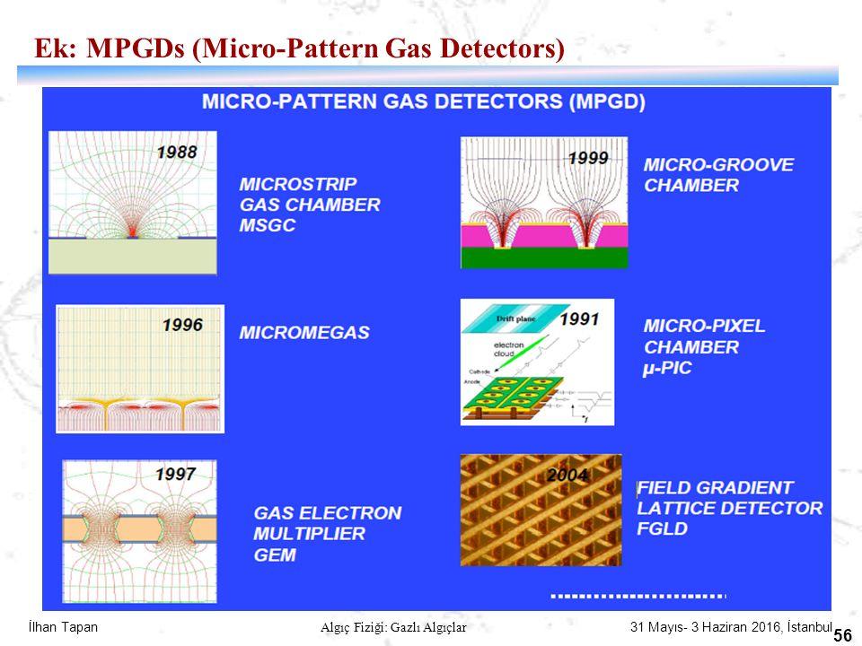 İlhan Tapan Algıç Fiziği: Gazlı Algıçlar 31 Mayıs- 3 Haziran 2016, İstanbul 56 Ek: MPGDs (Micro-Pattern Gas Detectors)