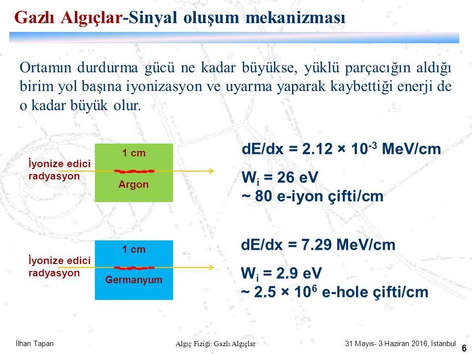İlhan Tapan Algıç Fiziği: Gazlı Algıçlar 31 Mayıs- 3 Haziran 2016, İstanbul 6 Ortamın durdurma gücü ne kadar büyükse, yüklü parçacığın aldığı birim yo