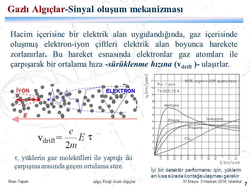 İlhan Tapan Algıç Fiziği: Gazlı Algıçlar 31 Mayıs- 3 Haziran 2016, İstanbul 7 Hacim içerisine bir elektrik alan uygulandığında, gaz içerisinde oluşmuş