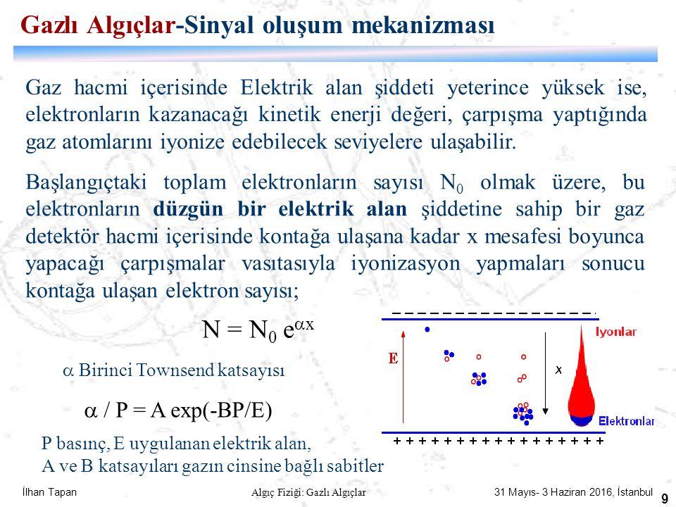 İlhan Tapan Algıç Fiziği: Gazlı Algıçlar 31 Mayıs- 3 Haziran 2016, İstanbul 9 Gaz hacmi içerisinde Elektrik alan şiddeti yeterince yüksek ise, elektro