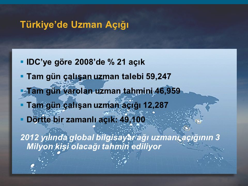 © 2007 Cisco Systems, Inc. All rights reserved.Cisco ConfidentialPresentation_ID 11 Türkiye'de Uzman Açığı  IDC'ye göre 2008'de % 21 açık  Tam gün ç