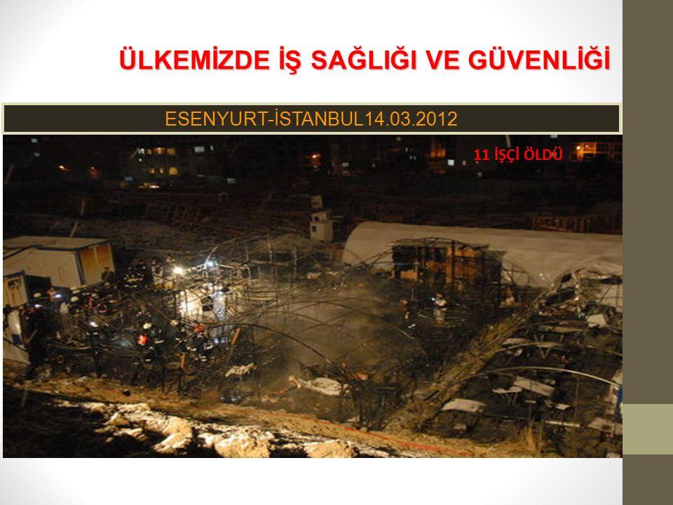 ESENYURT-İSTANBUL14.03.2012 ÜLKEMİZDE İŞ SAĞLIĞI VE GÜVENLİĞİ ÜLKEMİZDE İŞ SAĞLIĞI VE GÜVENLİĞİ 11 İŞÇİ ÖLDÜ