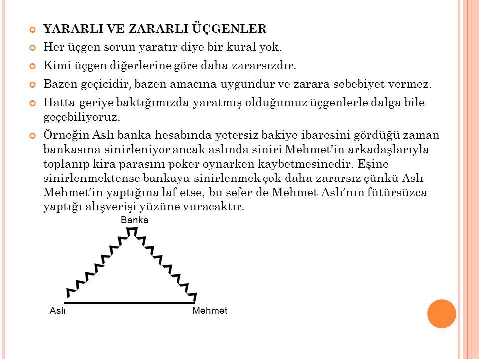 YARARLI VE ZARARLI ÜÇGENLER Her üçgen sorun yaratır diye bir kural yok. Kimi üçgen diğerlerine göre daha zararsızdır. Bazen geçicidir, bazen amacına u