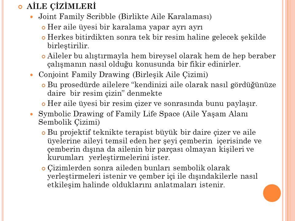 AİLE ÇİZİMLERİ Joint Family Scribble (Birlikte Aile Karalaması) Her aile üyesi bir karalama yapar ayrı ayrı Herkes bitirdikten sonra tek bir resim hal