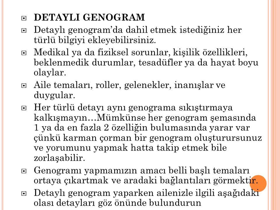  DETAYLI GENOGRAM  Detaylı genogram'da dahil etmek istediğiniz her türlü bilgiyi ekleyebilirsiniz.  Medikal ya da fiziksel sorunlar, kişilik özelli