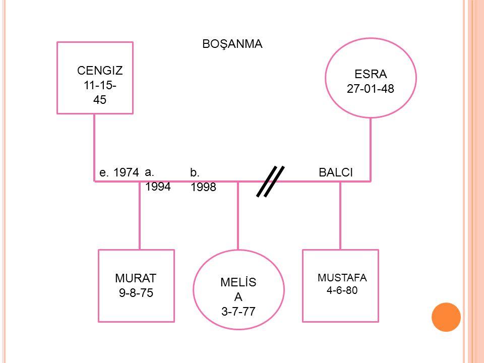 CENGIZ 11-15- 45 ESRA 27-01-48 e. 1974BALCI BOŞANMA a. 1994 b. 1998 MURAT 9-8-75 MELİS A 3-7-77 MUSTAFA 4-6-80