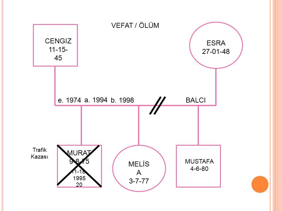 CENGIZ 11-15- 45 ESRA 27-01-48 e.1974BALCI VEFAT / ÖLÜM a.