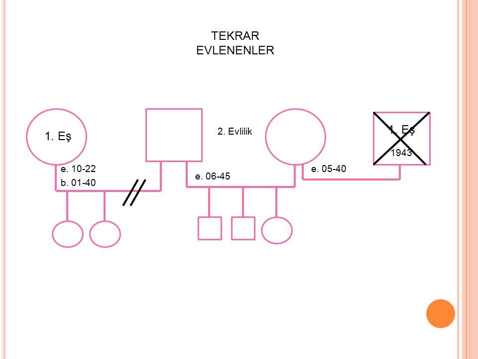 TEKRAR EVLENENLER 1. Eş e. 10-22 1. Eş b. 01-40 1943 e. 06-45 e. 05-40 2. Evlilik