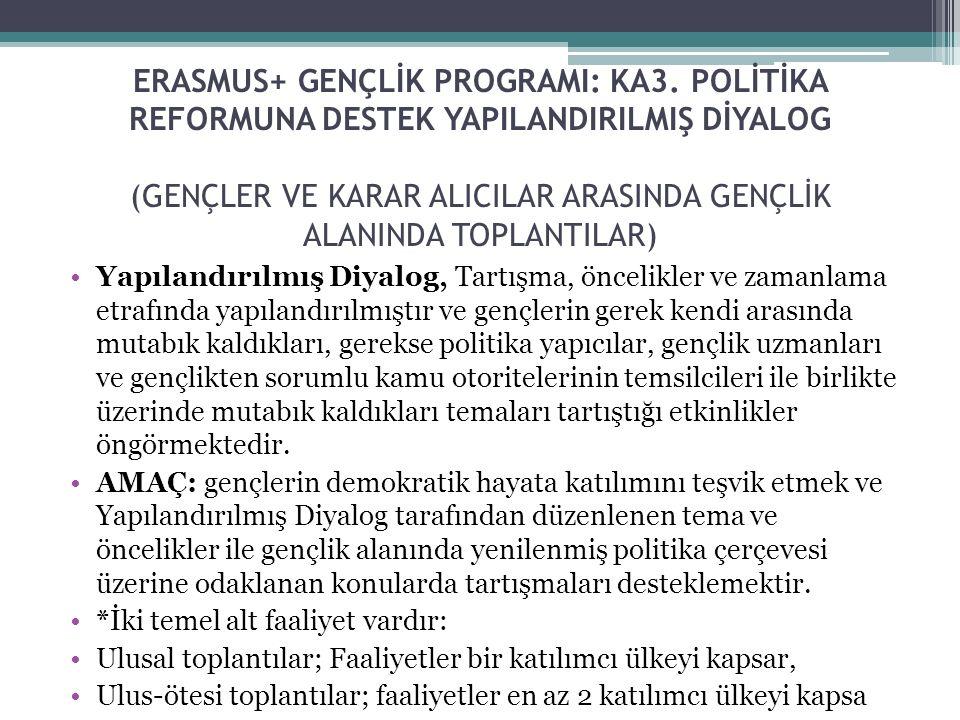 ERASMUS+ GENÇLİK PROGRAMI: KA3.