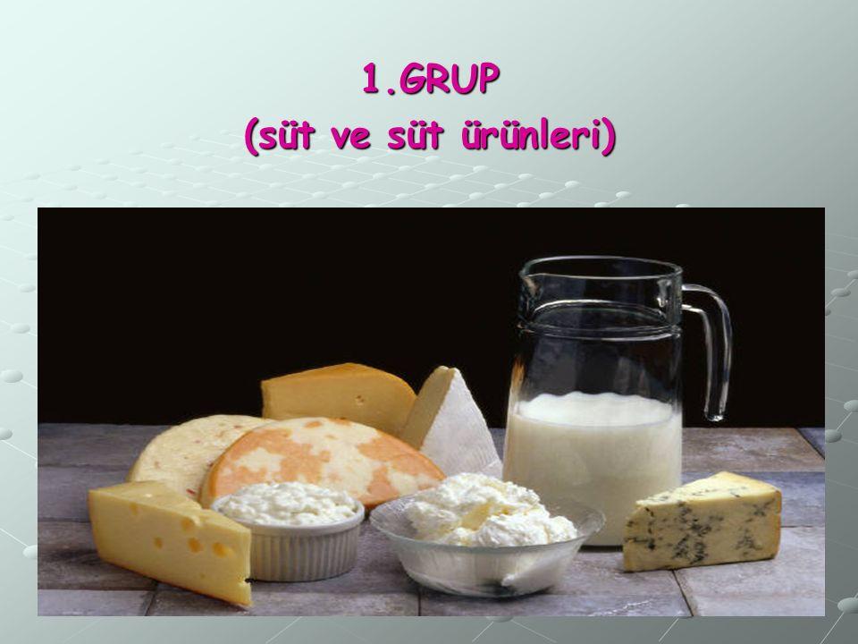 Yeterli ve dengeli beslenme için 4 besin grubundan da yeterli alınması sağlanmalıdır.