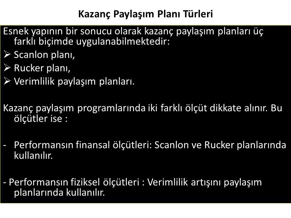 Kazanç Paylaşım Planı Türleri Esnek yapının bir sonucu olarak kazanç paylaşım planları üç farklı biçimde uygulanabilmektedir:  Scanlon planı,  Rucke