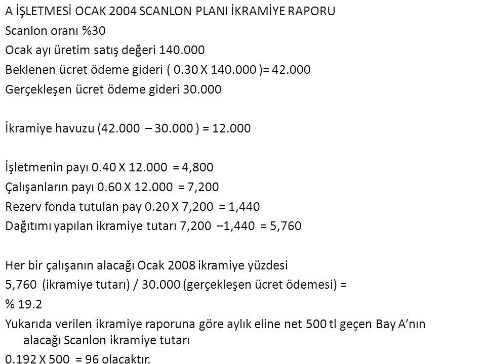 A İŞLETMESİ OCAK 2004 SCANLON PLANI İKRAMİYE RAPORU Scanlon oranı %30 Ocak ayı üretim satış değeri 140.000 Beklenen ücret ödeme gideri ( 0.30 X 140.00